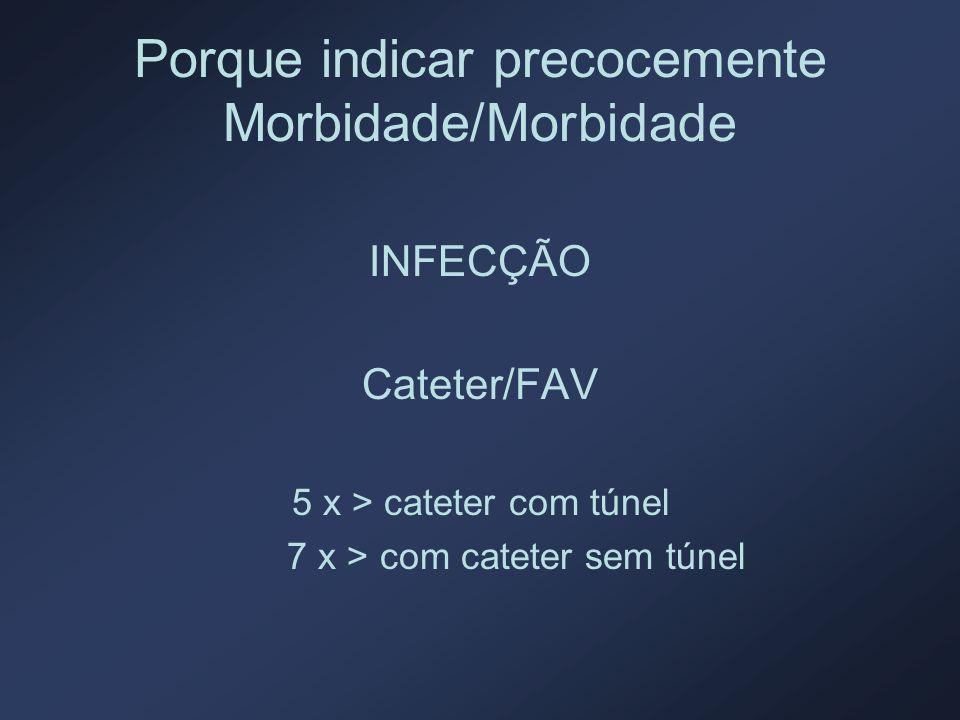 Porque indicar precocemente Morbidade/Morbidade INFECÇÃO Cateter/FAV 5 x > cateter com túnel 7 x > com cateter sem túnel