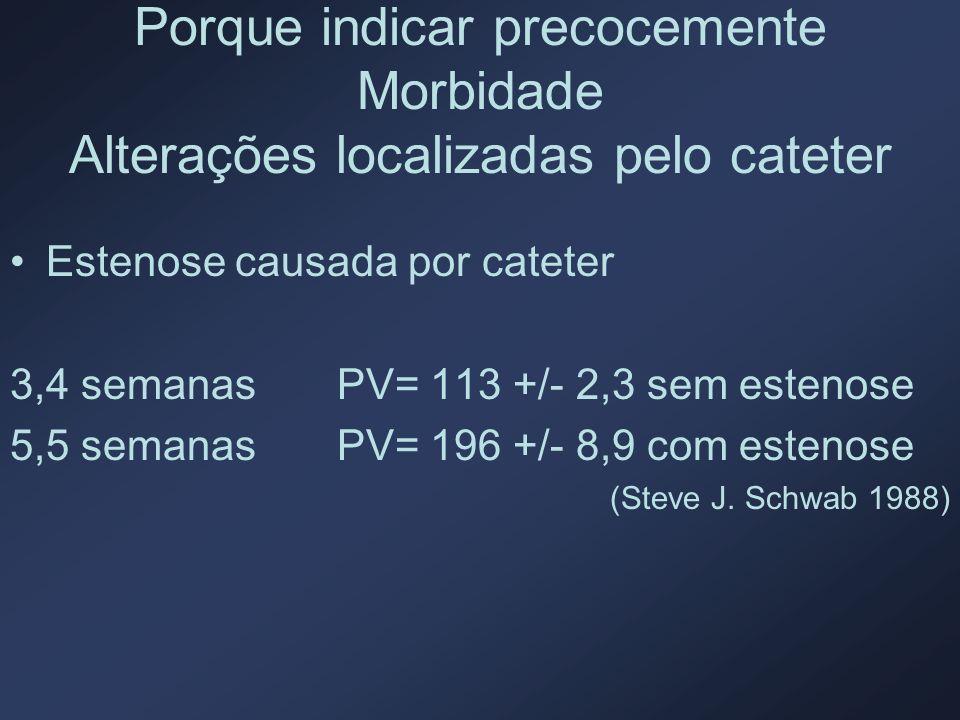 Porque indicar precocemente Morbidade Alterações localizadas pelo cateter Estenose causada por cateter 3,4 semanas PV= 113 +/- 2,3 sem estenose 5,5 se