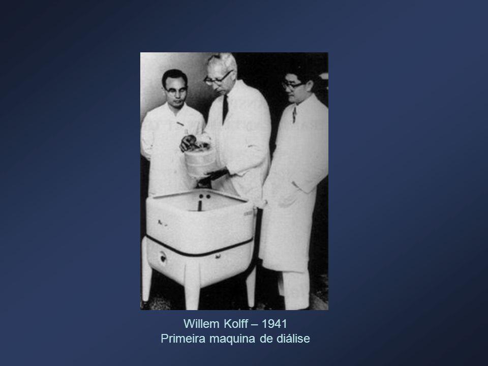 Willem Kolff – 1941 Primeira maquina de diálise