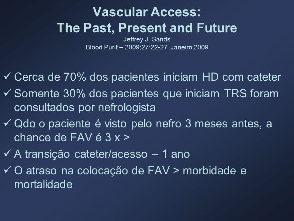 Vascular Access: The Past, Present and Future Jeffrey J. Sands Blood Purif – 2009;27:22-27 Janeiro 2009 Cerca de 70% dos pacientes iniciam HD com cate