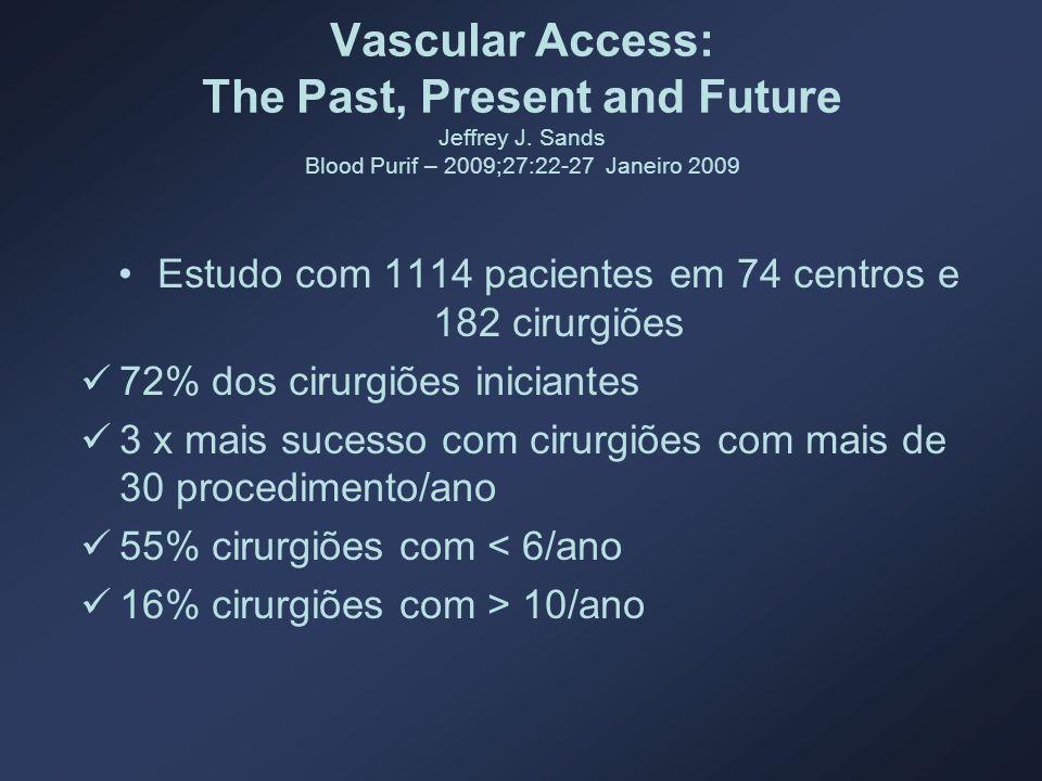 Vascular Access: The Past, Present and Future Jeffrey J. Sands Blood Purif – 2009;27:22-27 Janeiro 2009 Estudo com 1114 pacientes em 74 centros e 182