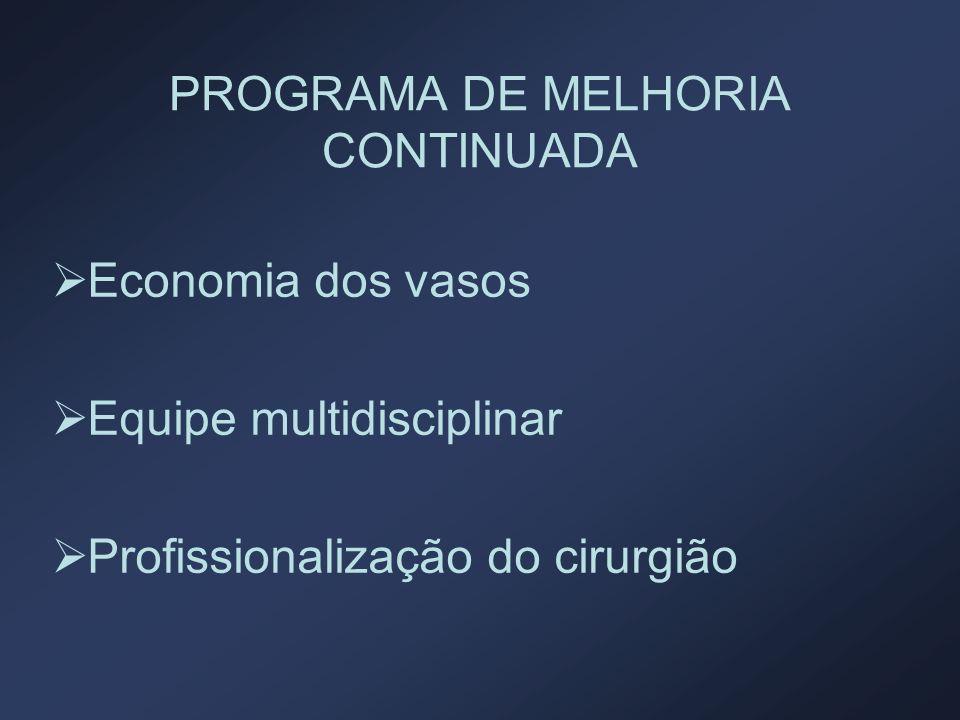 PROGRAMA DE MELHORIA CONTINUADA Economia dos vasos Equipe multidisciplinar Profissionalização do cirurgião
