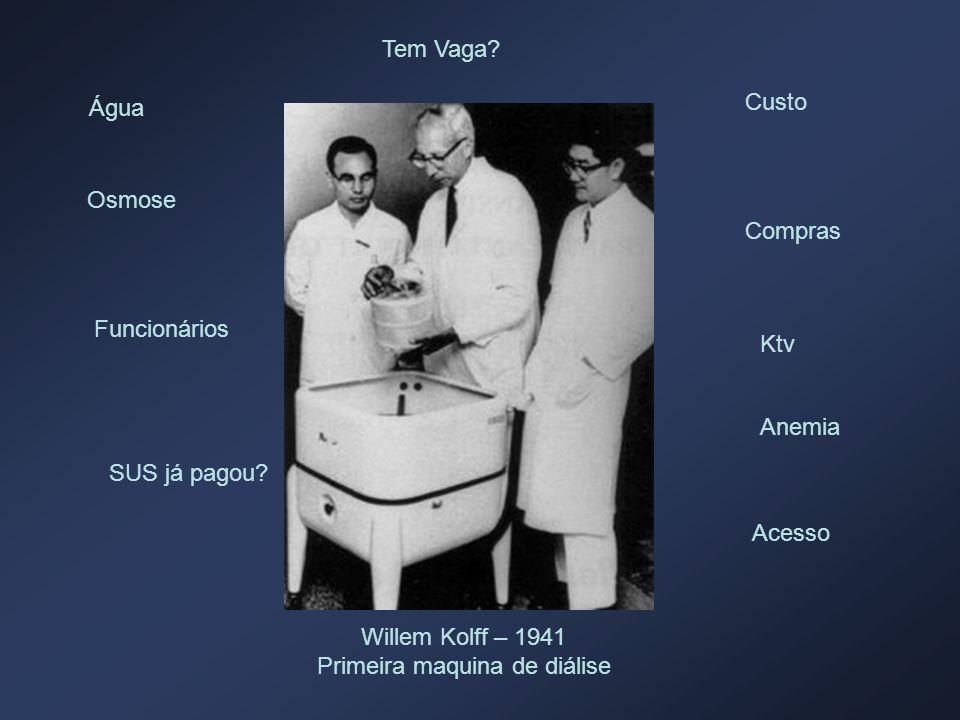 Willem Kolff – 1941 Primeira maquina de diálise Água Osmose Funcionários SUS já pagou? Tem Vaga? Custo Compras Ktv Acesso Anemia