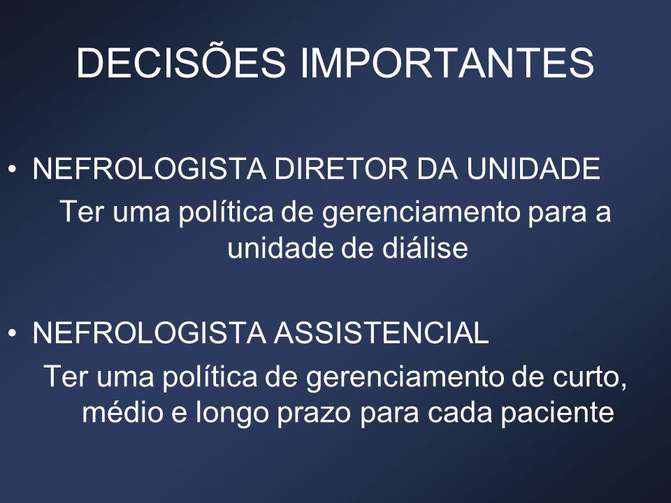 DECISÕES IMPORTANTES NEFROLOGISTA DIRETOR DA UNIDADE Ter uma política de gerenciamento para a unidade de diálise NEFROLOGISTA ASSISTENCIAL Ter uma pol