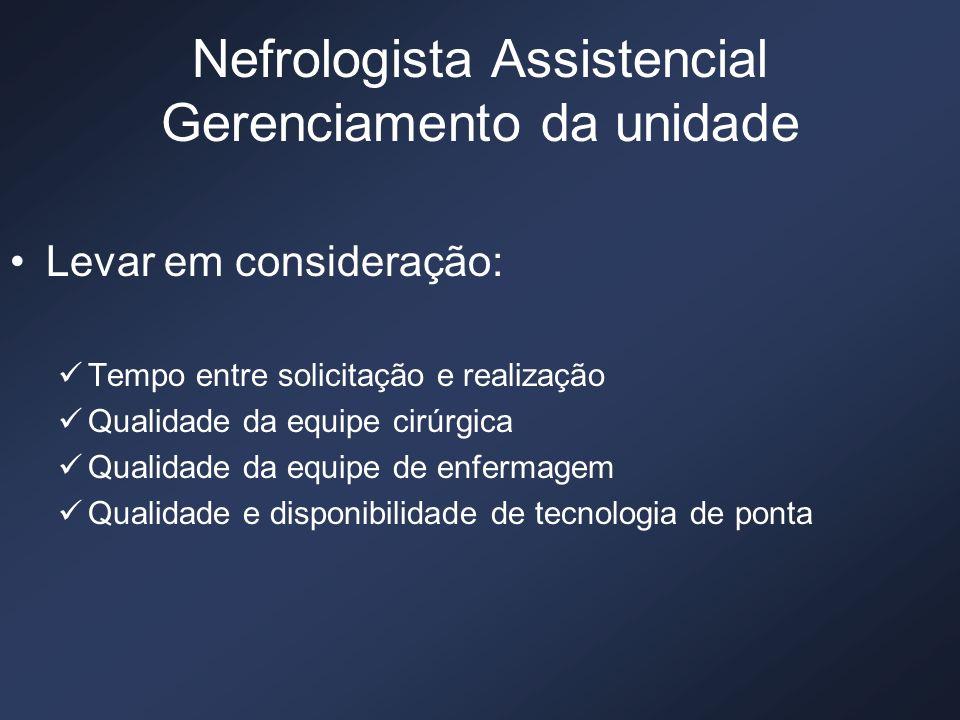 Nefrologista Assistencial Gerenciamento da unidade Levar em consideração: Tempo entre solicitação e realização Qualidade da equipe cirúrgica Qualidade