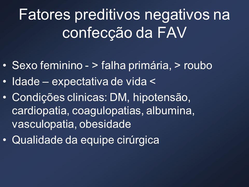 Fatores preditivos negativos na confecção da FAV Sexo feminino - > falha primária, > roubo Idade – expectativa de vida < Condições clinicas: DM, hipot