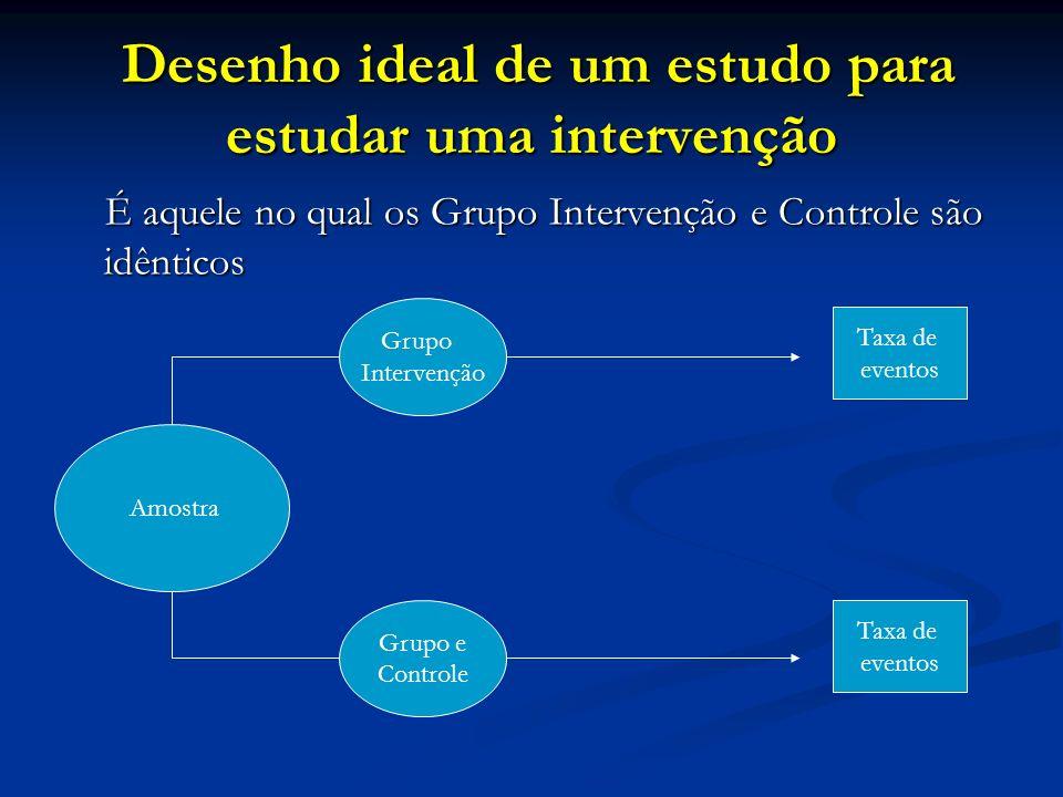 Desenho ideal de um estudo para estudar uma intervenção Desenho ideal de um estudo para estudar uma intervenção É aquele no qual os Grupo Intervenção