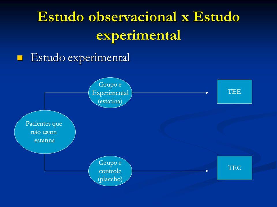 Estudo observacional x Estudo experimental Estudo experimental Estudo experimental Pacientes que não usam estatina Grupo e controle (placebo) Grupo e