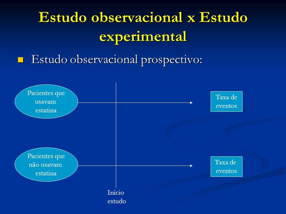 Estudo observacional x Estudo experimental Estudo observacional prospectivo: Estudo observacional prospectivo: Pacientes que usavam estatina Pacientes