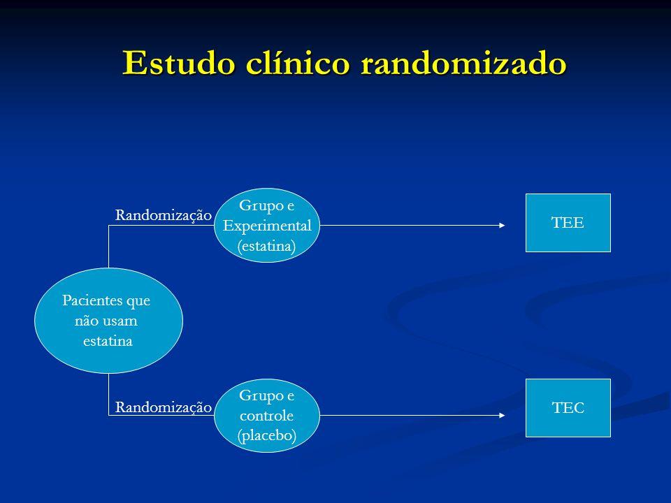 Estudo clínico randomizado Estudo clínico randomizado Pacientes que não usam estatina Grupo e controle (placebo) Grupo e Experimental (estatina) TEE T