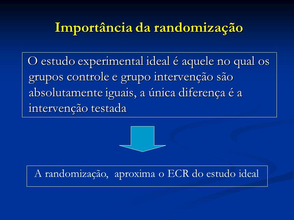 Importância da randomização Importância da randomização O estudo experimental ideal é aquele no qual os grupos controle e grupo intervenção são absolu