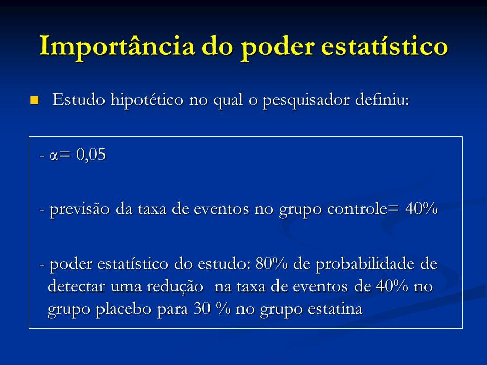 Importância do poder estatístico Estudo hipotético no qual o pesquisador definiu: Estudo hipotético no qual o pesquisador definiu: - α= 0,05 - α= 0,05