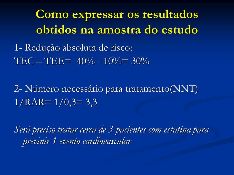 Como expressar os resultados obtidos na amostra do estudo 1- Redução absoluta de risco: TEC – TEE= 40% - 10%= 30% 2- Número necessário para tratamento