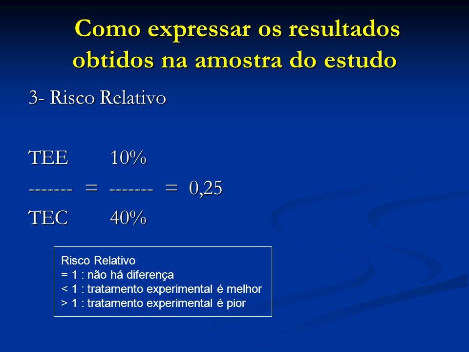 Como expressar os resultados obtidos na amostra do estudo Como expressar os resultados obtidos na amostra do estudo 3- Risco Relativo TEE 10% -------