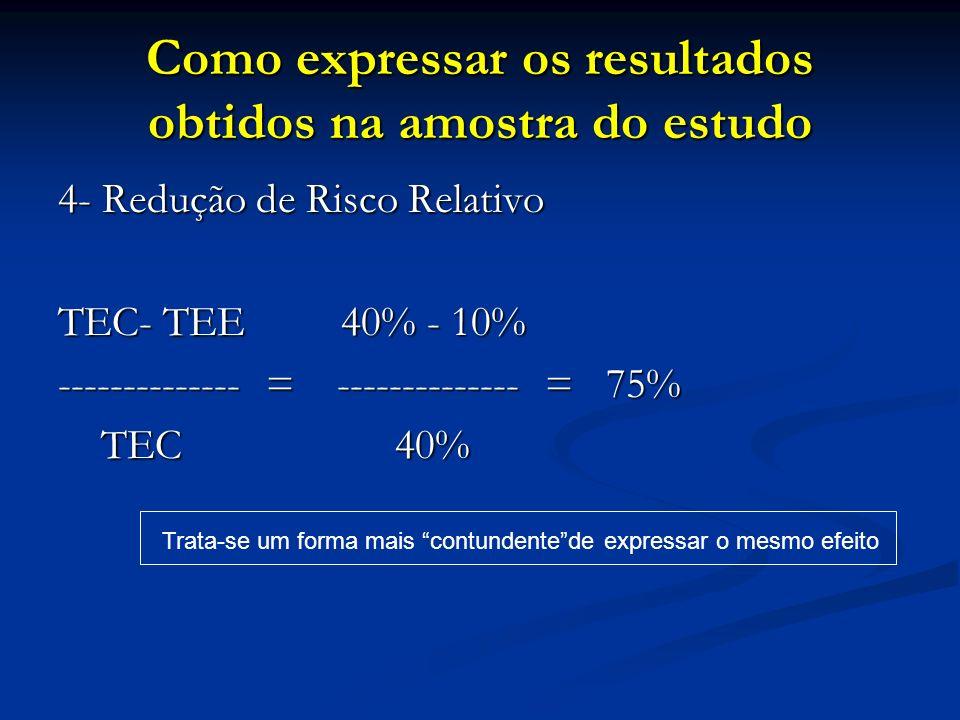 Como expressar os resultados obtidos na amostra do estudo 4- Redução de Risco Relativo TEC- TEE 40% - 10% -------------- = -------------- = 75% TEC 40