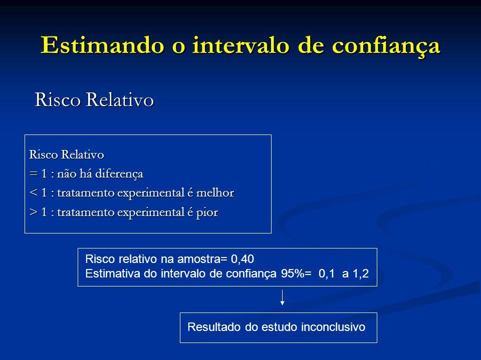 Estimando o intervalo de confiança Risco Relativo Risco Relativo Risco Relativo = 1 : não há diferença < 1 : tratamento experimental é melhor > 1 : tr