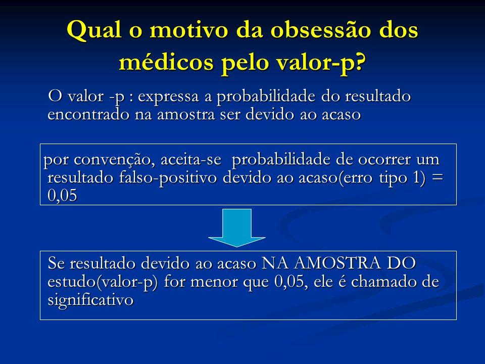 Qual o motivo da obsessão dos médicos pelo valor-p? O valor -p : expressa a probabilidade do resultado encontrado na amostra ser devido ao acaso O val