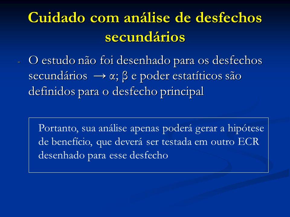 Cuidado com análise de desfechos secundários - O estudo não foi desenhado para os desfechos secundários α; β e poder estatíticos são definidos para o