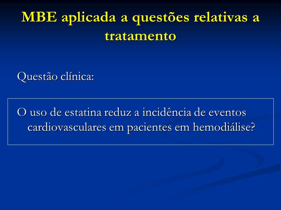 MBE aplicada a questões relativas a tratamento Questão clínica: O uso de estatina reduz a incidência de eventos cardiovasculares em pacientes em hemod