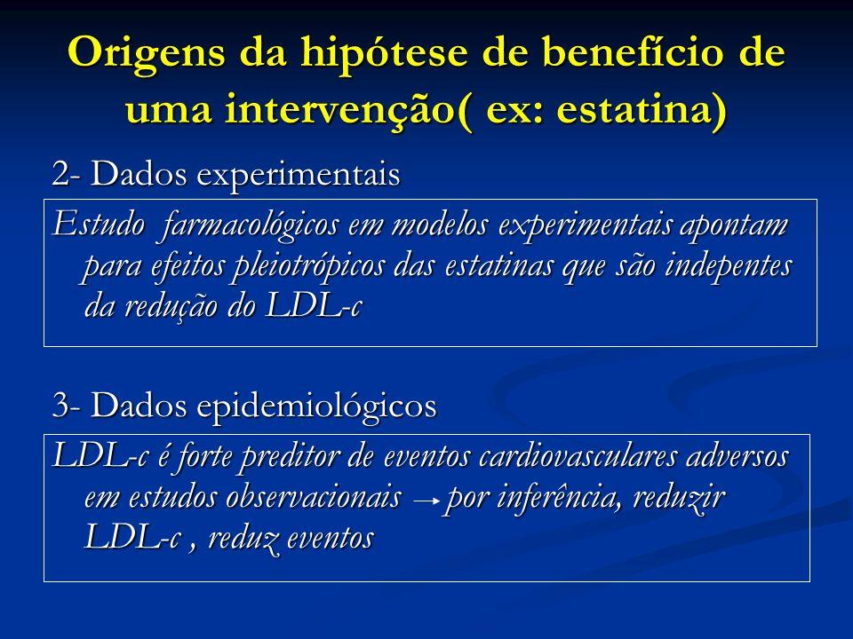 Origens da hipótese de benefício de uma intervenção( ex: estatina) 2- Dados experimentais Estudo farmacológicos em modelos experimentais apontam para