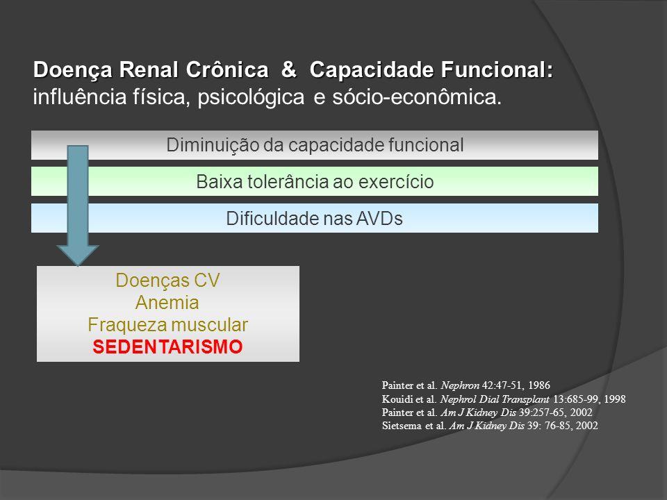 Doença Renal Crônica & Capacidade Funcional: influência física, psicológica e sócio-econômica. Diminuição da capacidade funcional Dificuldade nas AVDs