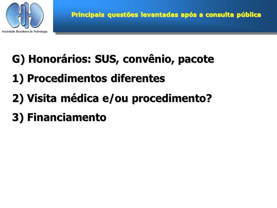 Principais questões levantadas após a consulta pública G) Honorários: SUS, convênio, pacote 1) Procedimentos diferentes 2) Visita médica e/ou procedim