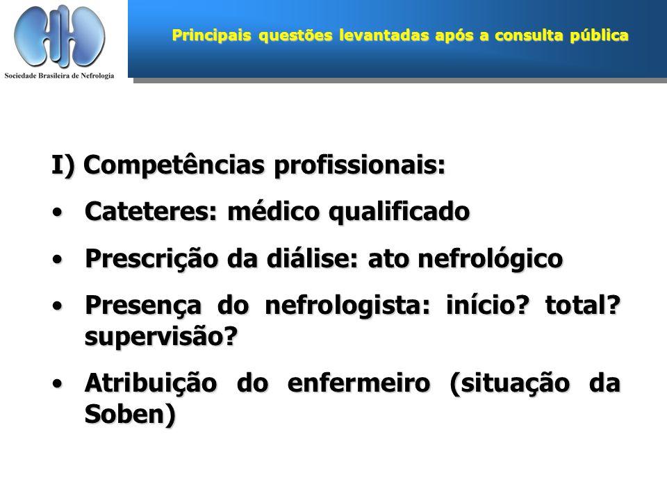 Principais questões levantadas após a consulta pública I) Competências profissionais: Cateteres: médico qualificadoCateteres: médico qualificado Presc