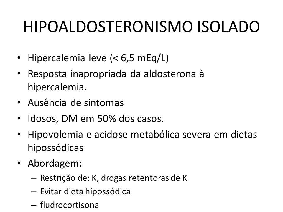 HIPOALDOSTERONISMO ISOLADO Hipercalemia leve (< 6,5 mEq/L) Resposta inapropriada da aldosterona à hipercalemia.