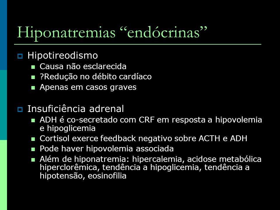 Hiponatremias endócrinas Hipotireodismo Causa não esclarecida ?Redução no débito cardíaco Apenas em casos graves Insuficiência adrenal ADH é co-secret