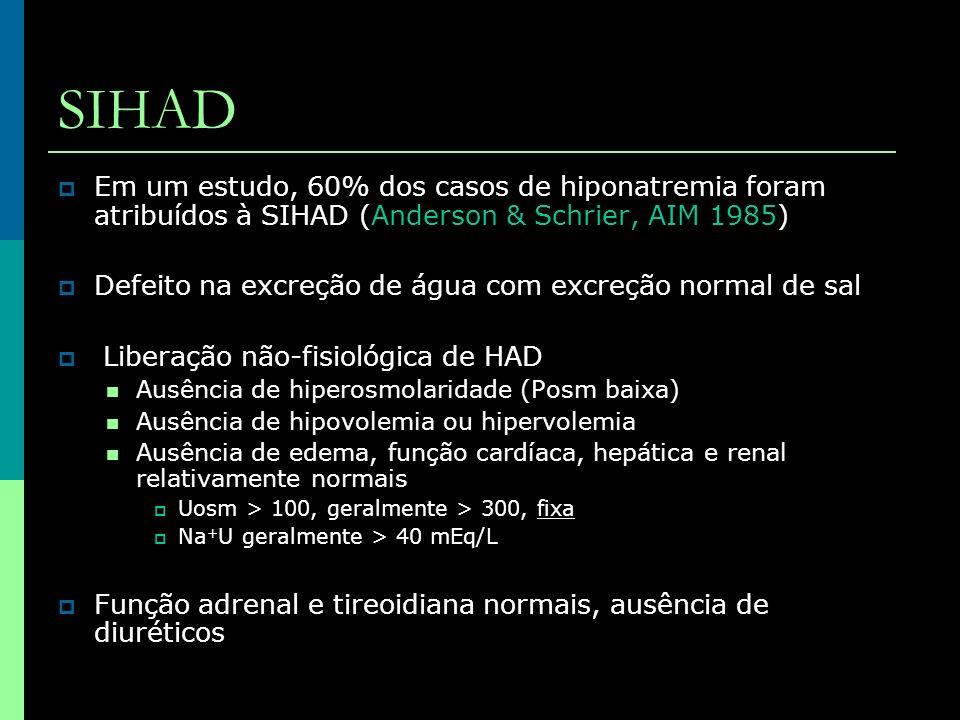 Em um estudo, 60% dos casos de hiponatremia foram atribuídos à SIHAD (Anderson & Schrier, AIM 1985) Defeito na excreção de água com excreção normal de