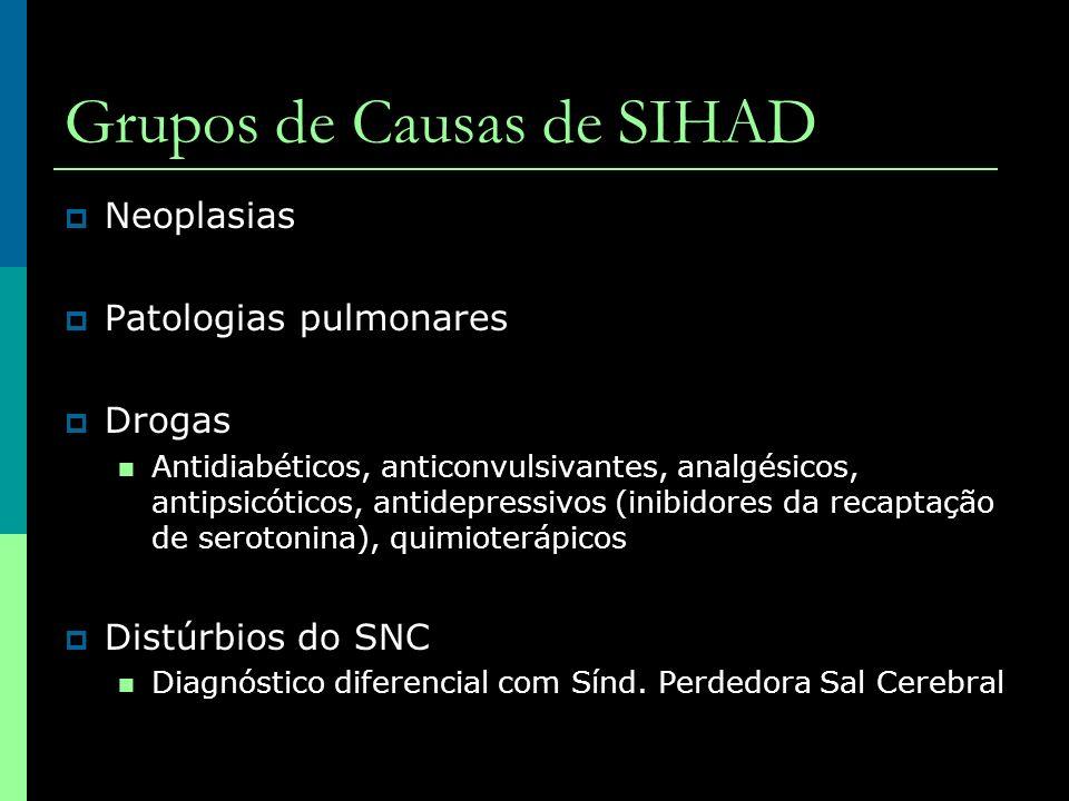 Grupos de Causas de SIHAD Neoplasias Patologias pulmonares Drogas Antidiabéticos, anticonvulsivantes, analgésicos, antipsicóticos, antidepressivos (in