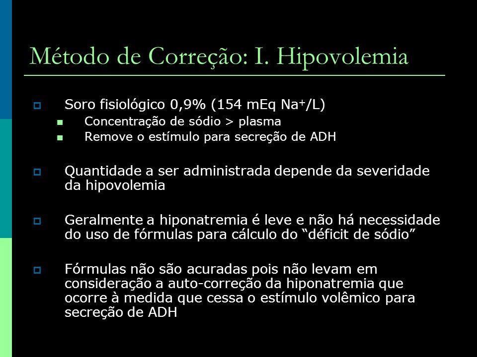 Método de Correção: I. Hipovolemia Soro fisiológico 0,9% (154 mEq Na + /L) Concentração de sódio > plasma Remove o estímulo para secreção de ADH Quant