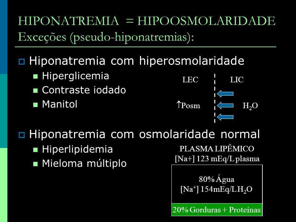 HIPONATREMIA = HIPOOSMOLARIDADE Exceções (pseudo-hiponatremias): Hiponatremia com hiperosmolaridade Hiperglicemia Contraste iodado Manitol Hiponatremi