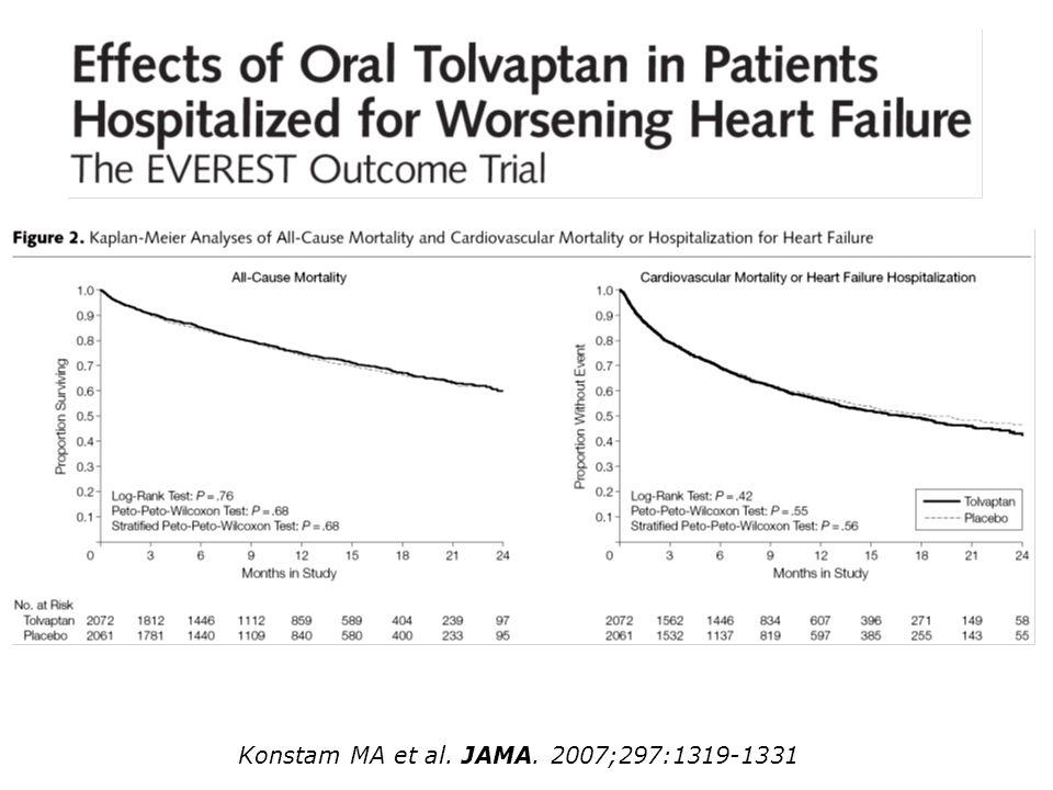 Konstam MA et al. JAMA. 2007;297:1319-1331