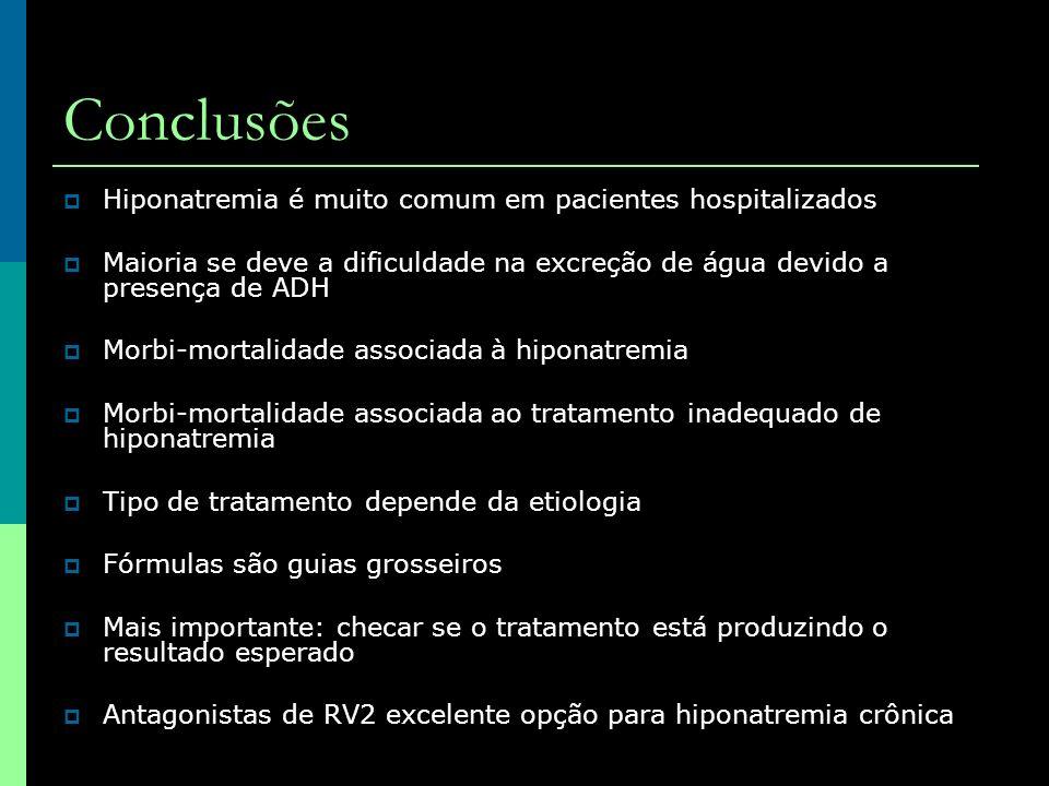 Conclusões Hiponatremia é muito comum em pacientes hospitalizados Maioria se deve a dificuldade na excreção de água devido a presença de ADH Morbi-mor