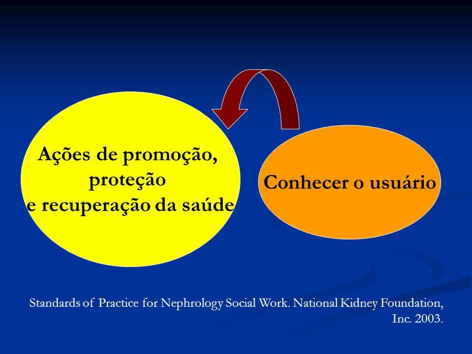 Ações de promoção, proteção e recuperação da saúde Conhecer o usuário Standards of Practice for Nephrology Social Work. National Kidney Foundation, In