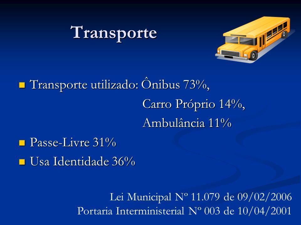 Transporte Transporte utilizado: Ônibus 73%, Transporte utilizado: Ônibus 73%, Carro Próprio 14%, Carro Próprio 14%, Ambulância 11% Ambulância 11% Pas