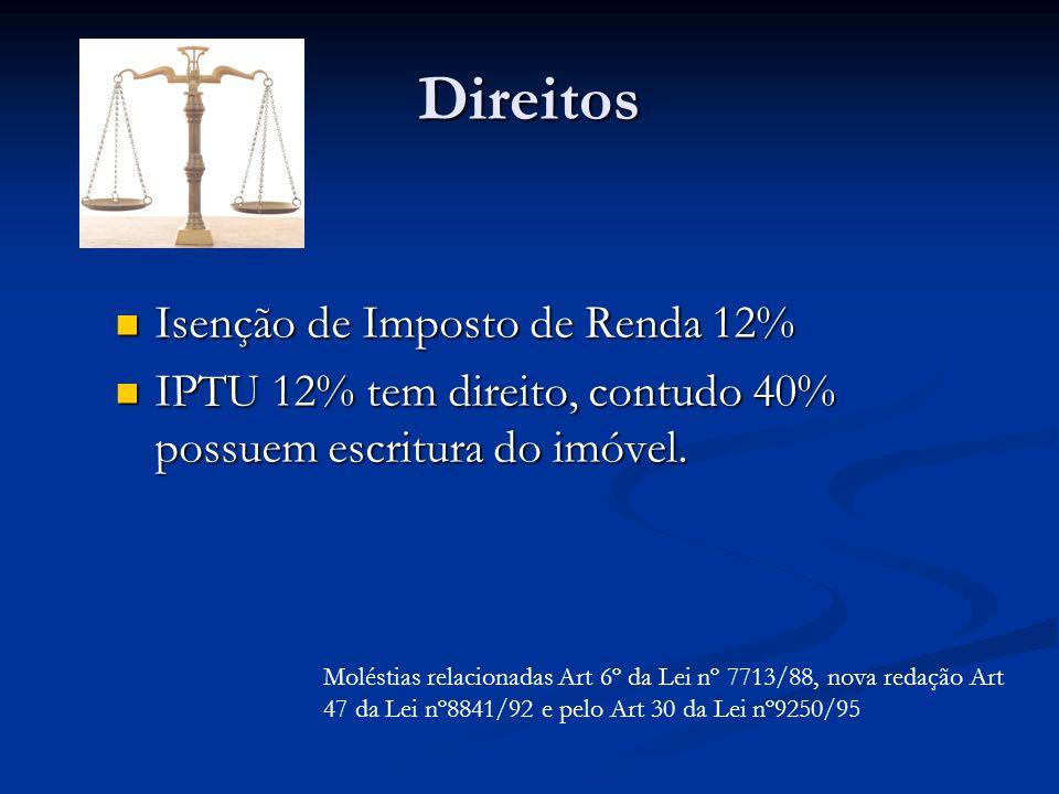 Direitos Isenção de Imposto de Renda 12% IPTU 12% tem direito, contudo 40% possuem escritura do imóvel. Moléstias relacionadas Art 6º da Lei nº 7713/8