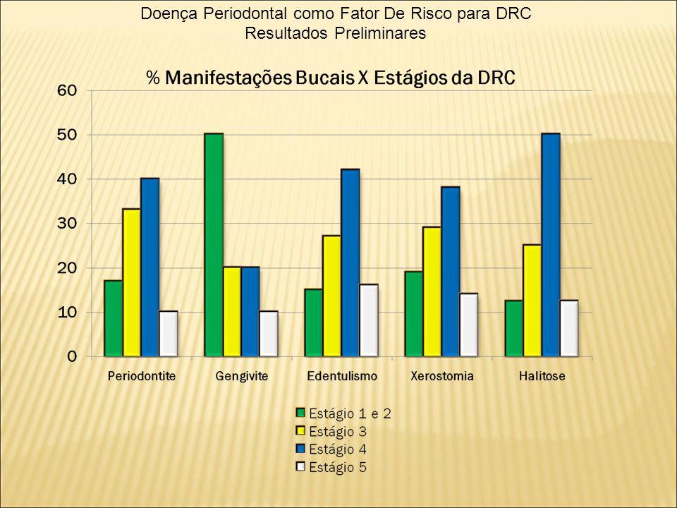 Doença Periodontal como Fator De Risco para DRC Resultados Preliminares