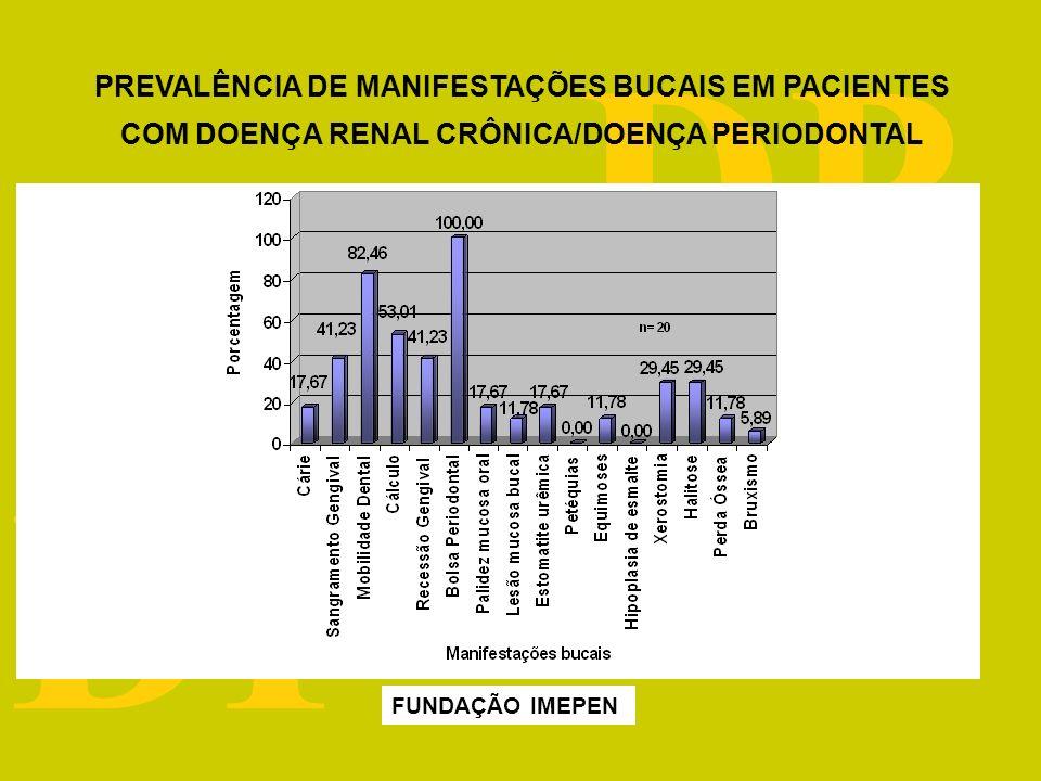 DRC DP PREVALÊNCIA DE MANIFESTAÇÕES BUCAIS EM PACIENTES COM DOENÇA RENAL CRÔNICA/DOENÇA PERIODONTAL FUNDAÇÃO IMEPEN