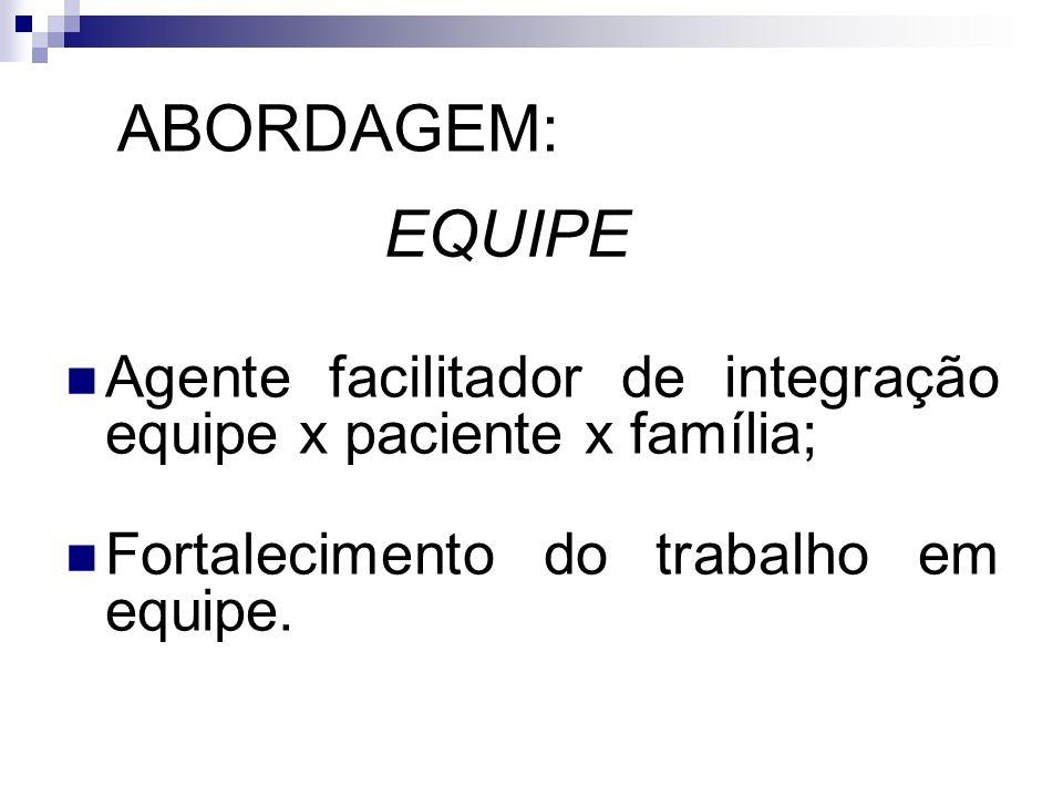ABORDAGEM: Agente facilitador de integração equipe x paciente x família; Fortalecimento do trabalho em equipe. EQUIPE