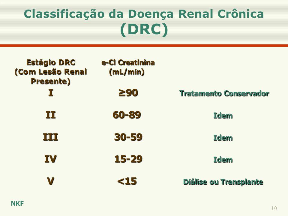 10 Estágio DRC e-Cl Creatinina (Com Lesão Renal (mL/min) Presente) I 90 Tratamento Conservador II 60-89 Idem III 30-59 Idem IV 15-29 Idem V <15 Diális