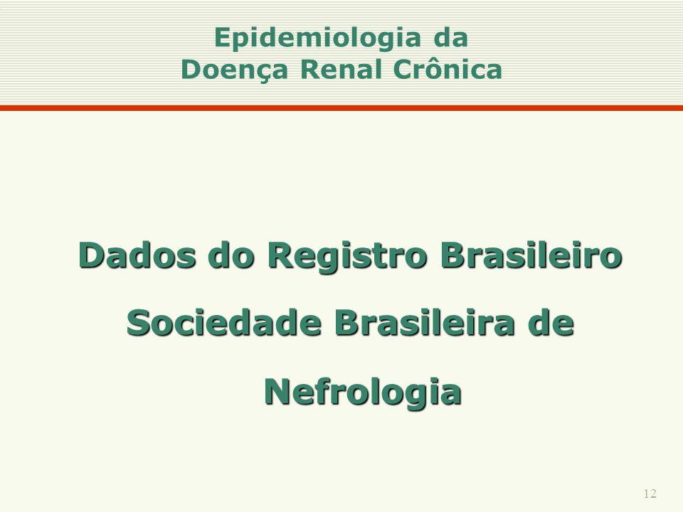 12 Epidemiologia da Doença Renal Crônica Dados do Registro Brasileiro Sociedade Brasileira de Nefrologia