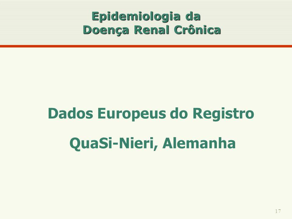 17 Dados Europeus do Registro QuaSi-Nieri, Alemanha Epidemiologia da Doença Renal Crônica