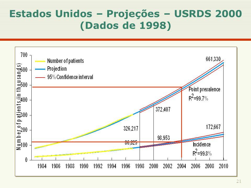 21 Estados Unidos – Projeções – USRDS 2000 (Dados de 1998)