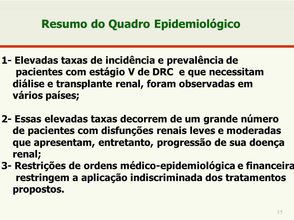 35 1- Elevadas taxas de incidência e prevalência de pacientes com estágio V de DRC e que necessitam diálise e transplante renal, foram observadas em v