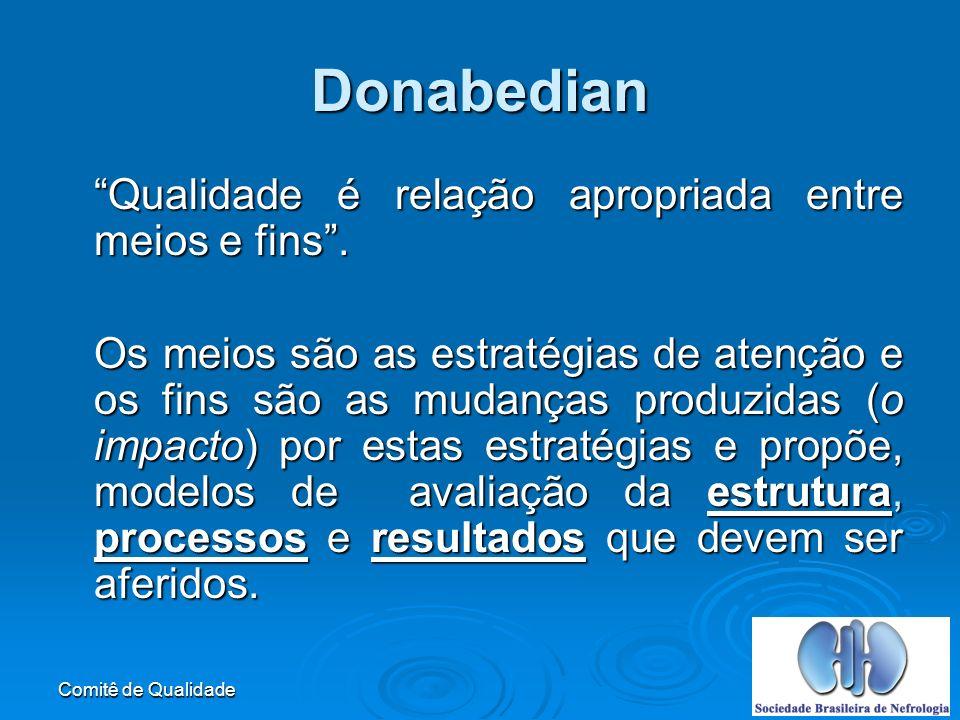 Comitê de Qualidade Donabedian Qualidade é relação apropriada entre meios e fins.