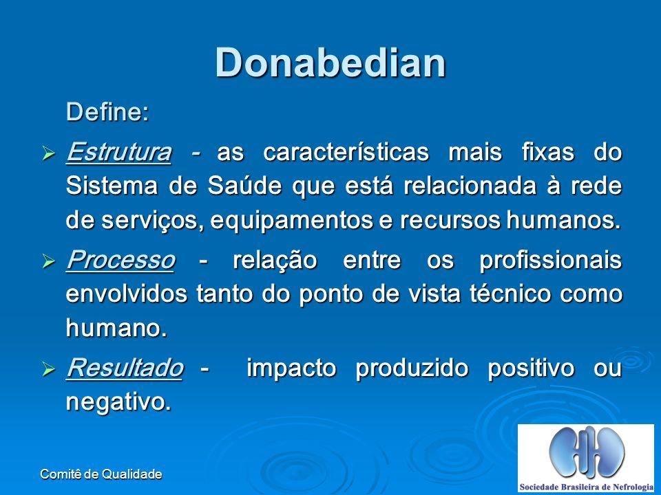 Comitê de Qualidade Donabedian Define: Estrutura - as características mais fixas do Sistema de Saúde que está relacionada à rede de serviços, equipamentos e recursos humanos.