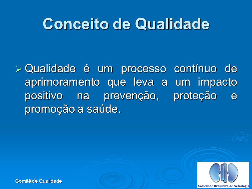 Comitê de Qualidade Conceito de Qualidade Qualidade é um processo contínuo de aprimoramento que leva a um impacto positivo na prevenção, proteção e promoção a saúde.