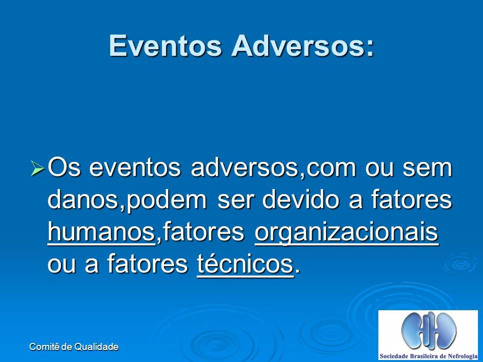 Comitê de Qualidade Eventos Adversos: Os eventos adversos,com ou sem danos,podem ser devido a fatores humanos,fatores organizacionais ou a fatores técnicos.